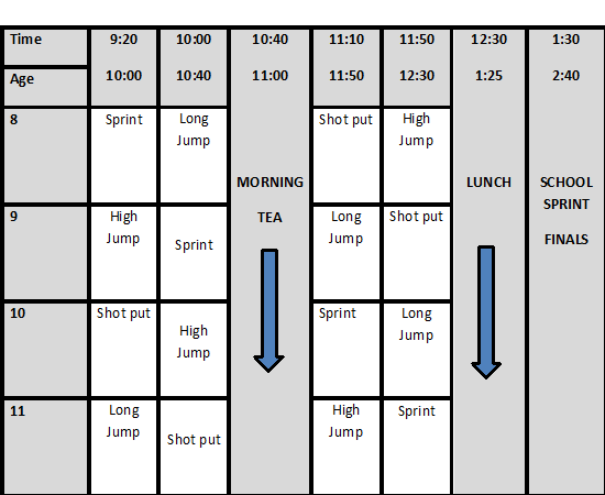 Athletics_timetable